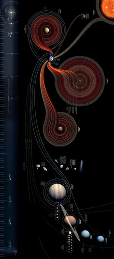 50 Years of Space Exploration by Adam Crowe, via Flickr /// This is what has been seen.