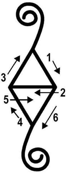 diagram of 12 chakras