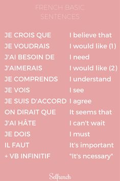 Easy sentences to speak French quickly.