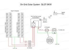 Automatic transfer switch single line diagram representation ...