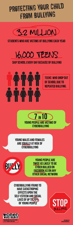 Have you talked to your child about bullying?