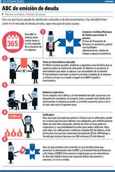 Así es como las empresas medianas pueden obtener financiamiento a través del mercado bursátil. (1) 17/10/2014