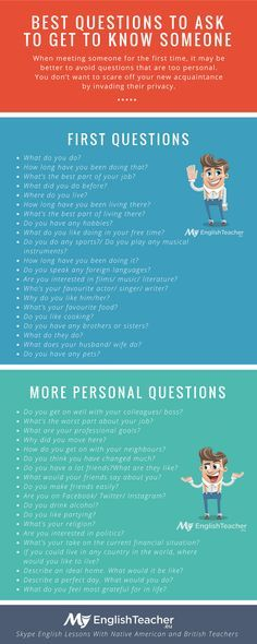 """www.myenglishteacher.eu, """"What Are the Best Questions to Ask to Get to Know Someone?"""" This infographic could be a fun speaking/listening exercise for a pair of ELLs, or for teachers to use to get to know their ELL students better."""