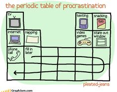 """""""Periodic Table of Procrastination"""" -- totally made me laugh! Science Quotes, Science Humor, Science Geek, Funny Science, Science Chemistry, Stem Science, Sephora, Tv, Science Jokes"""