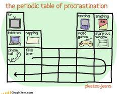 Periodic Table of Procrastination