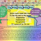 Water Cycle (Song) Anchor Chart  Chant Audio- King Virtue  This anchor chant is a fun way to review the water cycle: evaporation, condensation...
