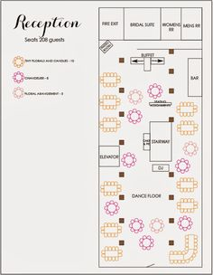 Multiple Reception Floor Plan Layout Ideas and the importance of using a layout for a game-plan for your event.