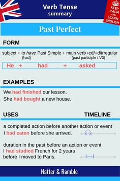 Vergangenheit Perfect Tense Form verwendet, Beispiele - New Sites English Grammar Tenses, Teaching English Grammar, English Verbs, English Writing Skills, English Vocabulary Words, Learn English Words, Grammar Lessons, English Language Learning, English Study