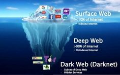 8 Best Deep Web People Search Engines (Updated)