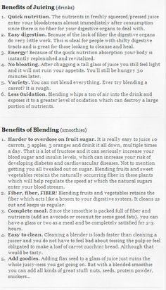 Blending versus Juicing from HEALTHY GREEN DRINK