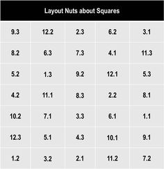 Layout & colorway  The colorway for joining Nuts about Squares is simple, join your blanket using Color A. The table below gives a suggestion for how you could arrange your squares. However, if you want it totally different, please do so. It is your blanket!