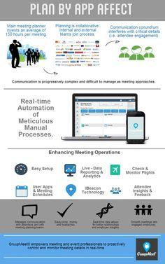 #eventprofs #eventtech #eventapp #infographic @GruupMeet
