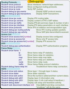Cisco CCNA Study Guide Image
