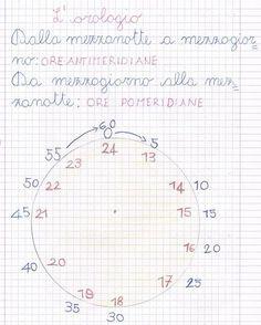 L'orologio Dalla mezzanotte a mezzogiorno: ore antimeridiane . Da mezzogiorno alla mezzanotte: ore pomeridiane . ...
