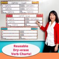 Dry-erase Spanish Verb Charts Set of 3 I want this!!!!!
