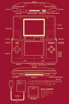"nerdsandgamersftw: ""Nintendo Console BlueprintsBy MeleeNinja | Available as prints & more via Society6 """