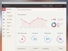Webapp Dashboard by Ben Garratt