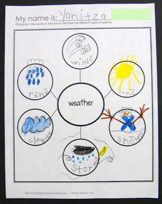 Student made Weather Bubble Map 1  http://kinderqueendom.blogspot.com/