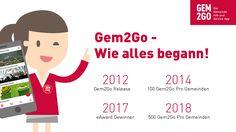 Gem2Go ist Österreichs größte Gemeinde Info und Service App - so fing alles an! App, Blog, Communities Unit, Apps, Blogging