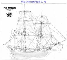 SHIPMODELL: handcrafted boat and ship models. Ship model plans , history and photo galleries. Ship models of famous ships. Advices how to build. Model Ship Building, Boat Building Plans, Model Sailing Ships, Model Ships, Wooden Boat Plans, Wooden Boats, Rc Boot, Boat Garage, Classic Yachts