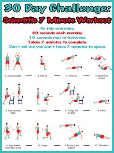 """I started a new 30 Day Challenge based off this Scientific 7 Minute Workout. This high intensity interval training (HIIT) regiment """"fulfills the latest mandates for high-intensity effort, which essentially combines a long run and a visit to the weight room into about seven minutes of steady discomfort — all of it based on science."""" Read the full article here: http://well.blogs.nytimes.com/2013/05/09/the-scientific-7-minute-workout/?_r=1"""
