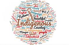International Year of Indigenous Languages: Indigenous Language Resources for the Classroom