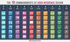 The 10 Commandments of User Interface Design  Infographic