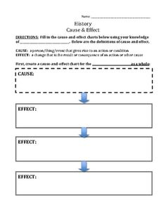 civil war causes worksheet nice organizer of important events that caused the civil war. Black Bedroom Furniture Sets. Home Design Ideas
