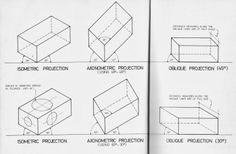 @Emmanuel Garcia I like to #draw this way Projection systems #axonometric and oblique. #architecture