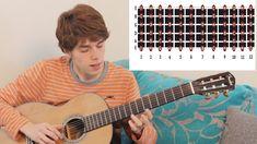Secreto Para Aprender Todas Las Notas Del Mastil De La Guitarra Electric...