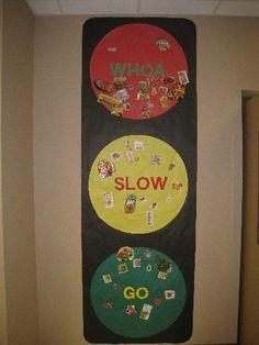 Whoa Slow Go Traffic Light Bulletin Board