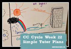CC Cycle 2 Week 22