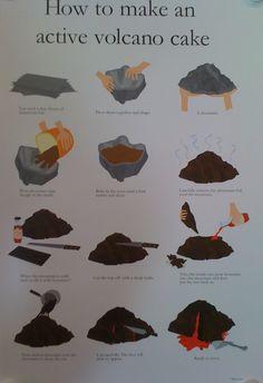 Dry Ice Volcanoes And Erupting Volcano On Pinterest