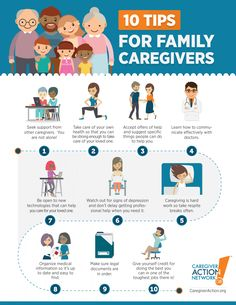 10 Tips for Family Caregivers | Caregiver Action Network