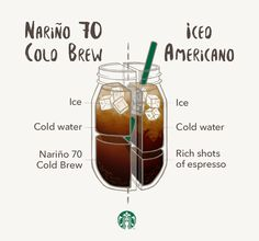 Starbucks Nariño 70 Cold Brew is slow-steeped for 20 hours, giving it a smooth, chocolaty flavor. An Iced Americano combines full-bodied, rich espresso with cold water and ice. Keurig Recipes, Coffee Recipes, Starbucks Recipes, Coffee Barista, Coffee Drinks, Coffee Club, Iced Coffee, Starbucks Latte, Iced Americano