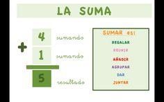 BLOG UN MUNDO ESPECIAL: POSTERS DE LA SUMA Y LA RESTA