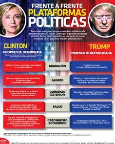 Conoce las principales propuestas de los candidatos presidenciales de EUA: Hillary Clinton por el partido Demócrata y Donald J. Trump por el Republicano #Infographic