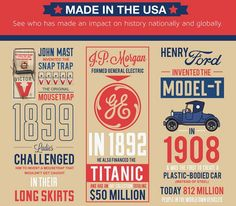Happy #July4th Fun #infographic Proud of american ingenuity