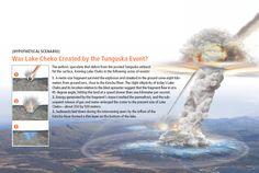 Tunguska impact