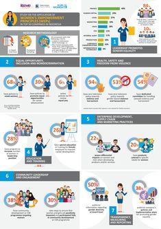 48 Sdg 05 Gender Equality Ideas Gender Equality Equality Gender