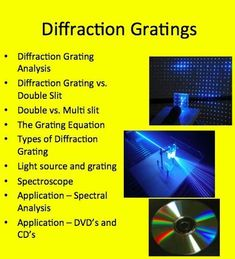 Diffraction Grating Roll Sheet Linear 500 l//mm Laser Physics Science Fair Light