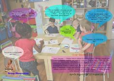 Interesting format for group observation mmm keen to explore. Informative and visually engaging to encourage reading. Early Years Framework, Eylf Learning Outcomes, Learning Stories Examples, Planning Cycle, Emergent Curriculum, Early Finishers Activities, Teaching Programs, Kids Daycare, Learning Through Play