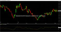 mcx nickel future outlook for 9 to 13 may 2016