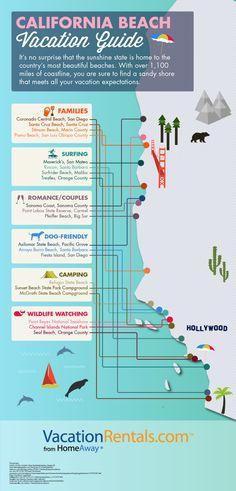 top california beaches @Karen Jacot Jacot Cook