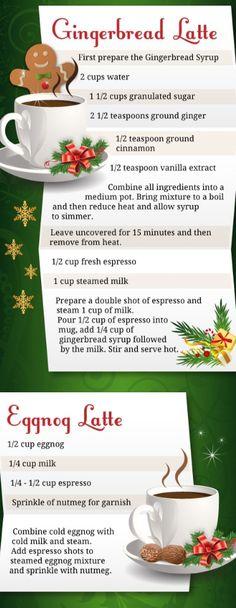 DIY Starbucks - Gingerbread Latte & Eggnog Latte