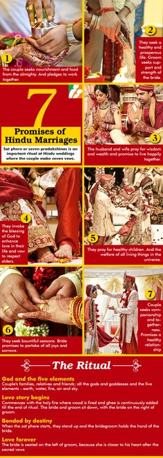 7 Promises of Hindu Marriages