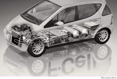 Mercedes Benz Fuel Cell Vehicle