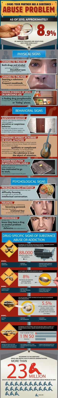 A visual guide to the signs of substance use.  #drugs #signsof #infographics