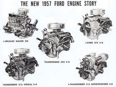 0809sr_04_z+vintage_engines_fomoco_y_blocks+ford_engines.jpg 640×480 pixels