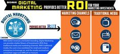 Because Digital Marketing Provides better ROI for Your Marketing Investments Digital Marketing Plan, Seo Sem, Marketing Channel, Mobile Marketing, Investing, Campaign, Web Design, Branding, How To Plan